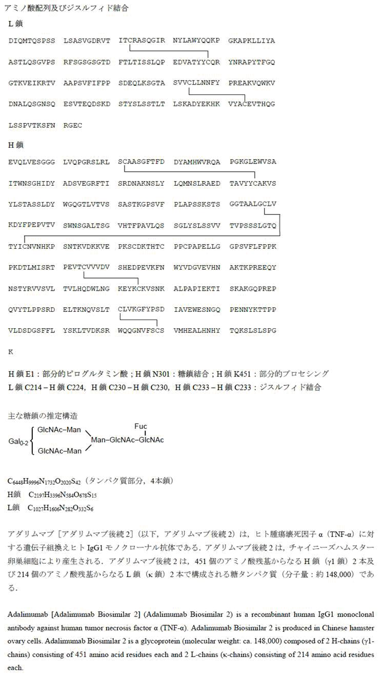 日本医薬品一般的名称(JAN)データベース